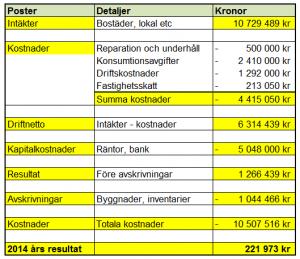 Budget 2014_v2
